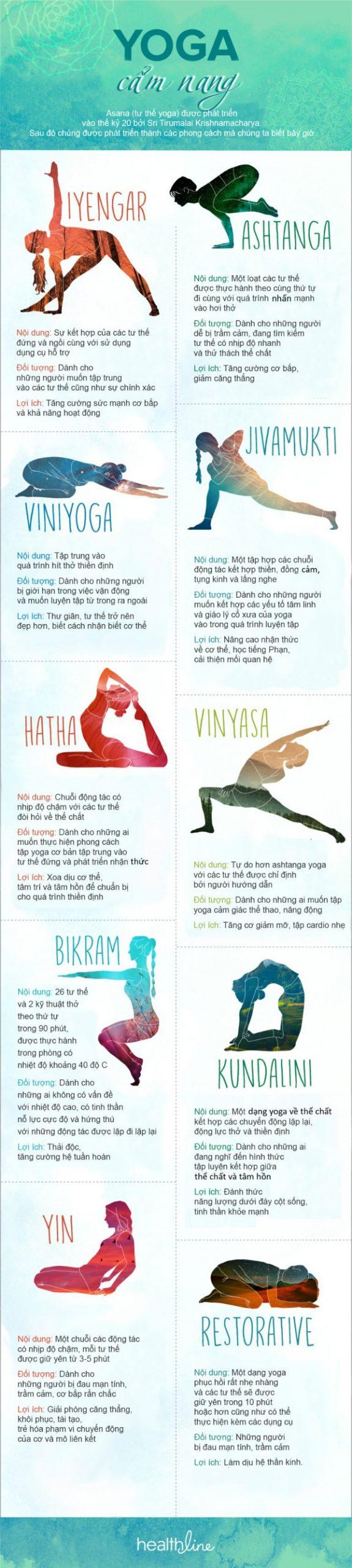 5 tư thế cơ bản của bài tập yoga cho người mới bắt đầu